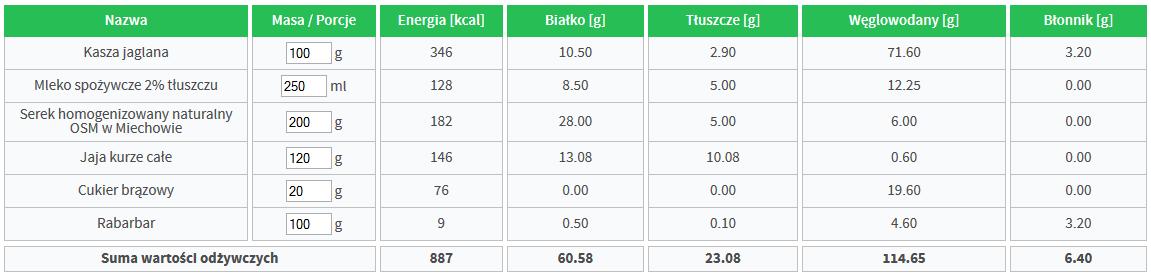 sernik jaglany z rabarbarem  [www.dietetykpro.pl]