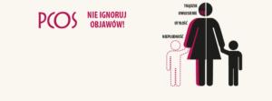 Kampania społeczna, http://pcos.med.pl/#/kampania